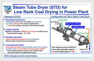 TSK Steam Tube Dryer (STD)に関する資料